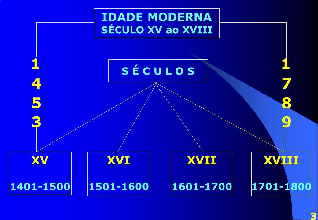 4 7 5 8 3 9 1 1 IDADE MODERNA XV XVI XVII XVIII S É C U L O S