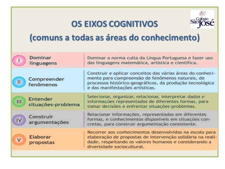 OS EIXOS COGNITIVOS (comuns a todas as áreas do conhecimento)