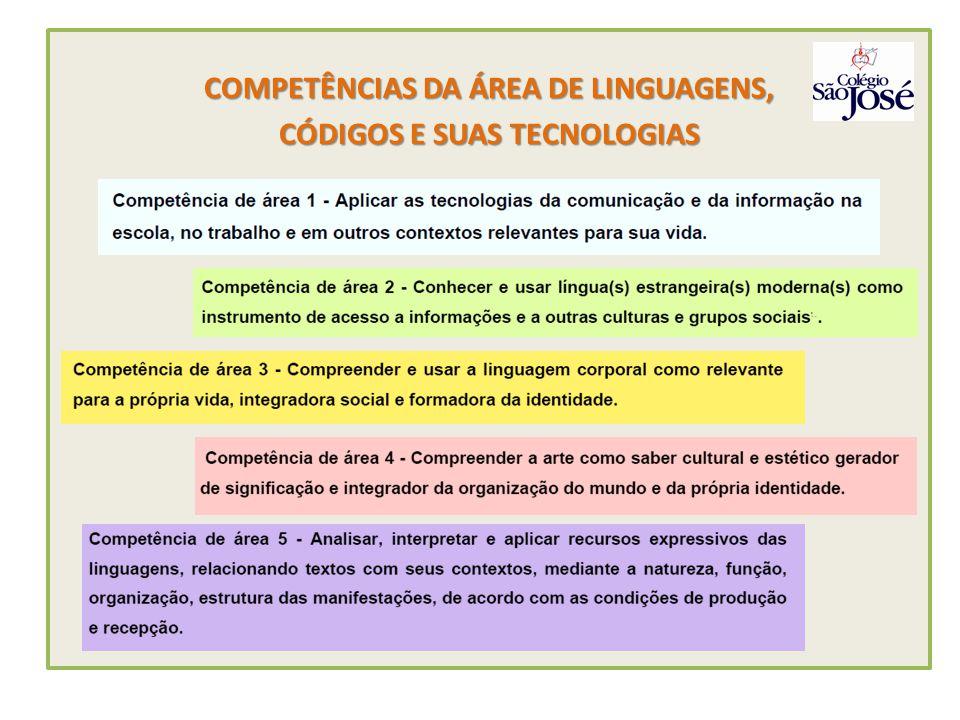 COMPETÊNCIAS DA ÁREA DE LINGUAGENS, CÓDIGOS E SUAS TECNOLOGIAS