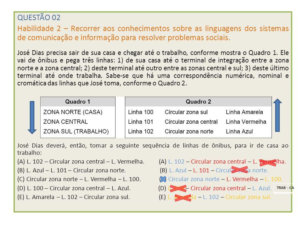 QUESTÃO 02 Habilidade 2 – Recorrer aos conhecimentos sobre as linguagens dos sistemas de comunicação e informação para resolver problemas sociais.