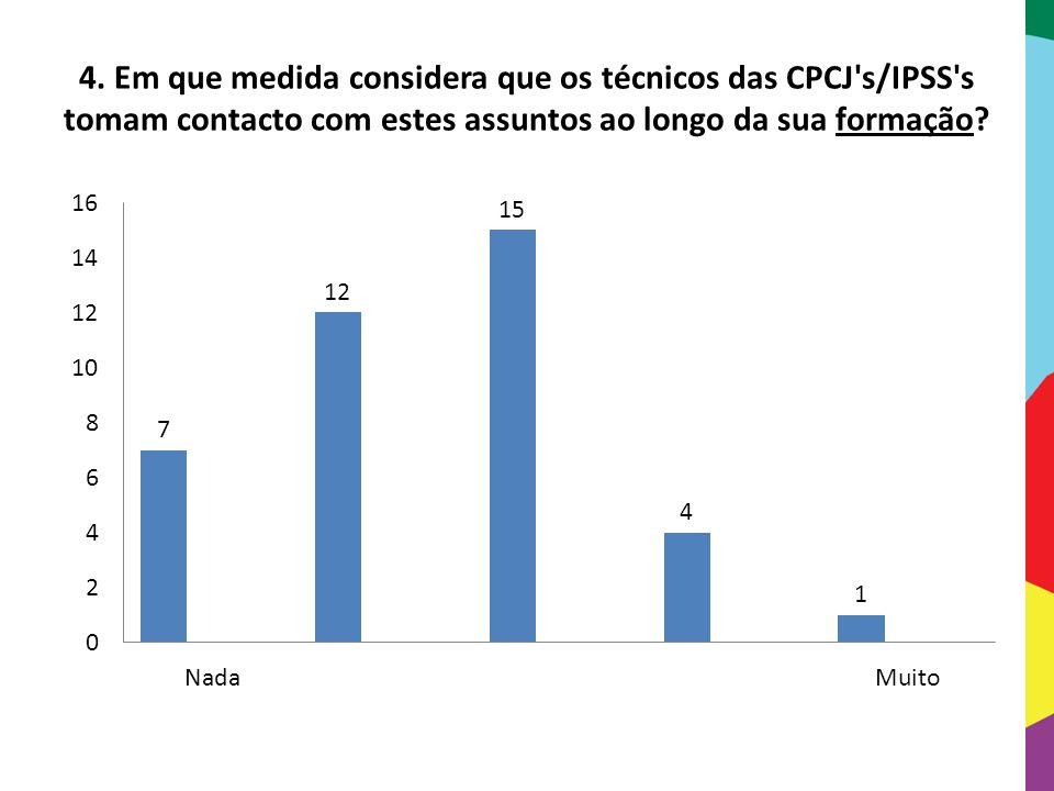 4. Em que medida considera que os técnicos das CPCJ s/IPSS s tomam contacto com estes assuntos ao longo da sua formação