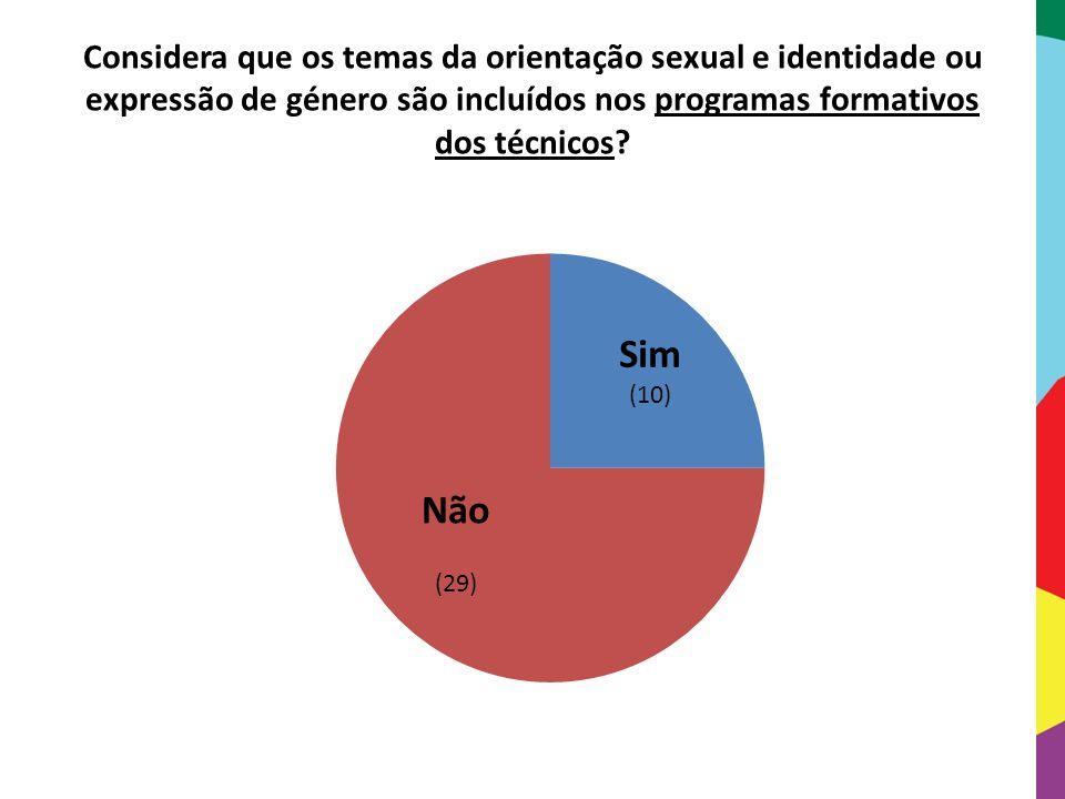 Considera que os temas da orientação sexual e identidade ou expressão de género são incluídos nos programas formativos dos técnicos