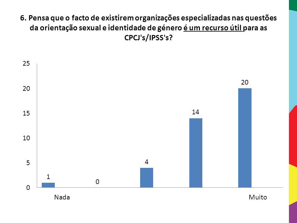 6. Pensa que o facto de existirem organizações especializadas nas questões da orientação sexual e identidade de género é um recurso útil para as CPCJ s/IPSS s