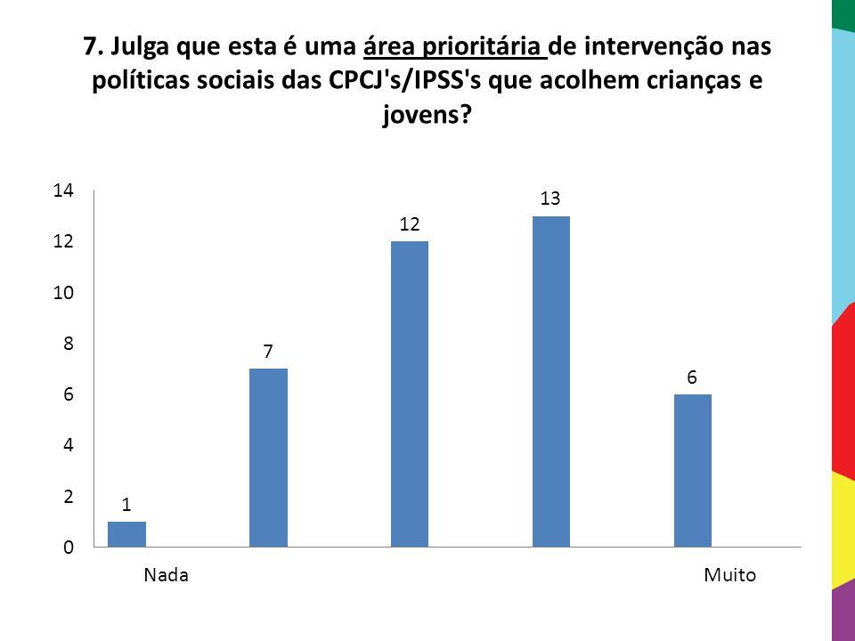 7. Julga que esta é uma área prioritária de intervenção nas políticas sociais das CPCJ s/IPSS s que acolhem crianças e jovens