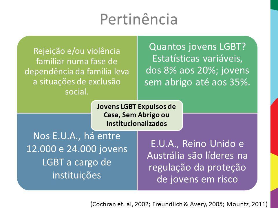 Jovens LGBT Expulsos de Casa, Sem Abrigo ou Institucionalizados