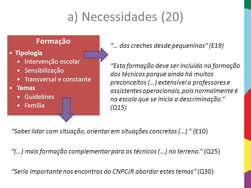 a) Necessidades (20) Formação
