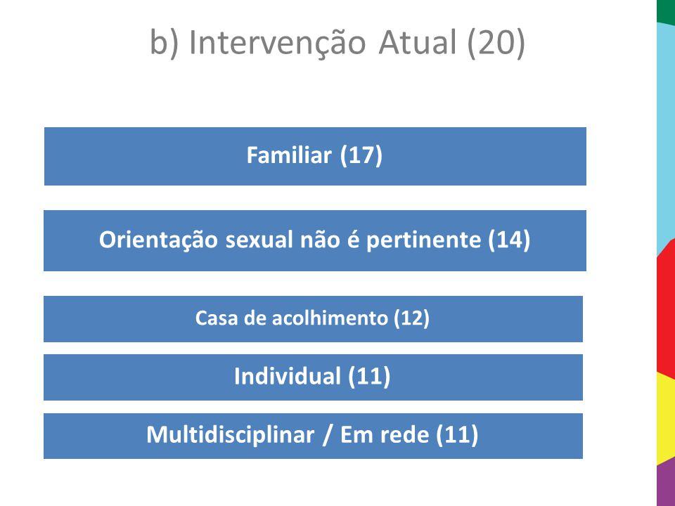 b) Intervenção Atual (20)
