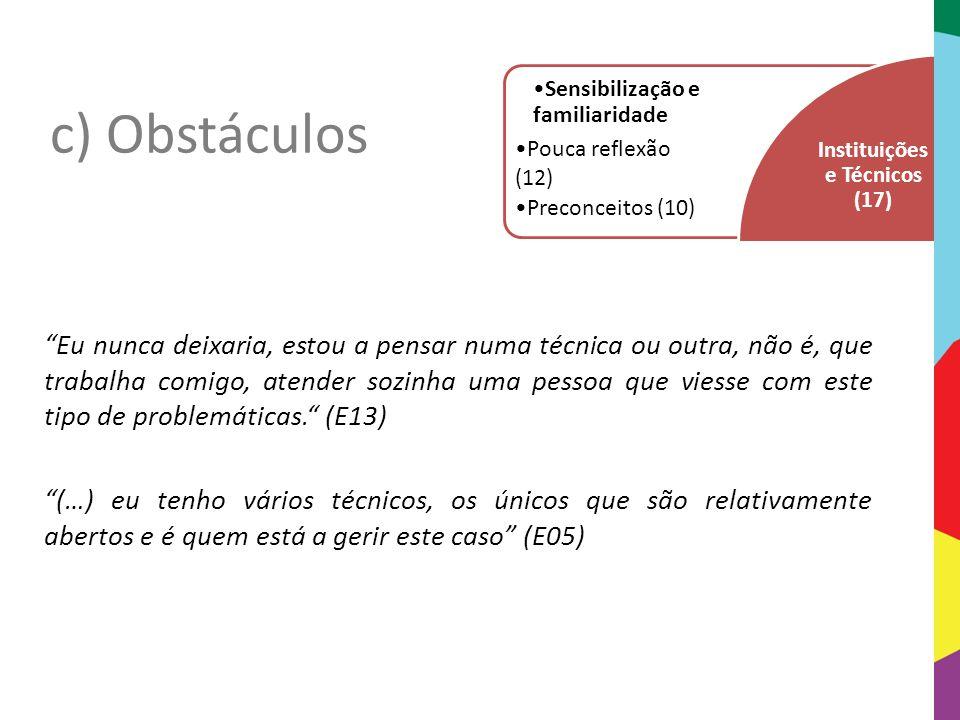 Instituições e Técnicos (17)