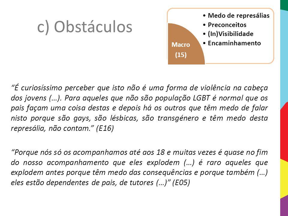 c) Obstáculos Macro. (15) Medo de represálias. Preconceitos. (In)Visibilidade. Encaminhamento.