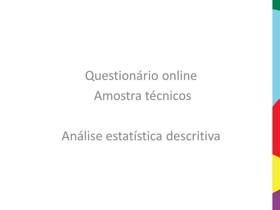 Questionário online Amostra técnicos Análise estatística descritiva