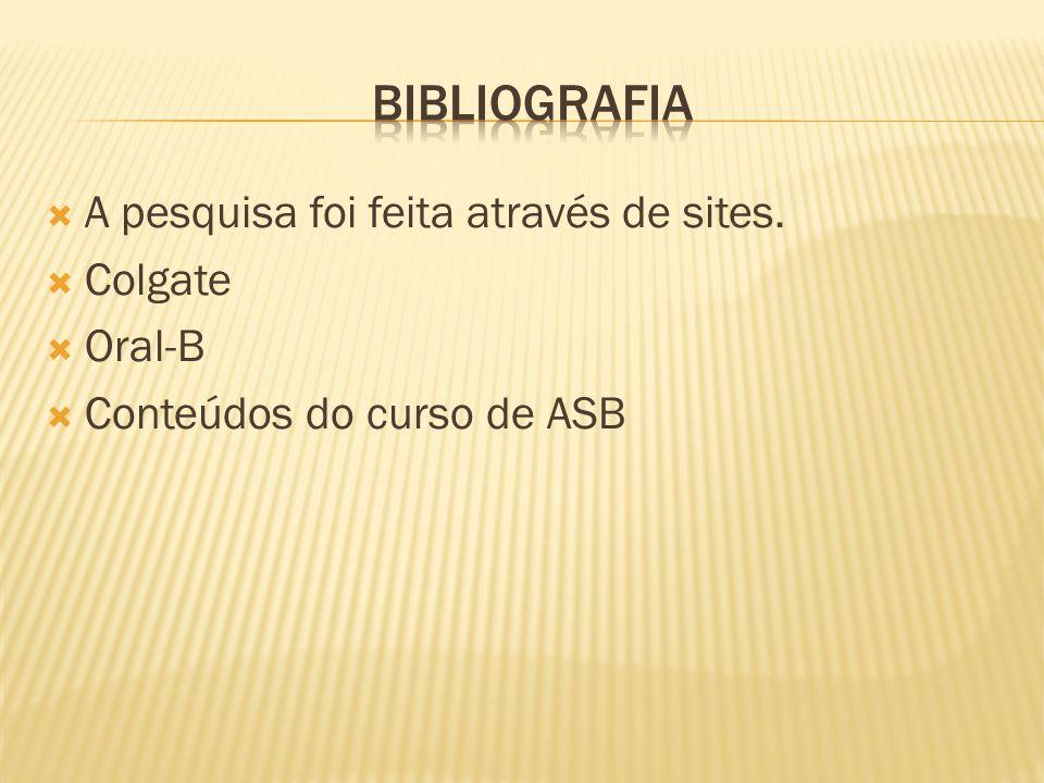 Bibliografia A pesquisa foi feita através de sites. Colgate Oral-B