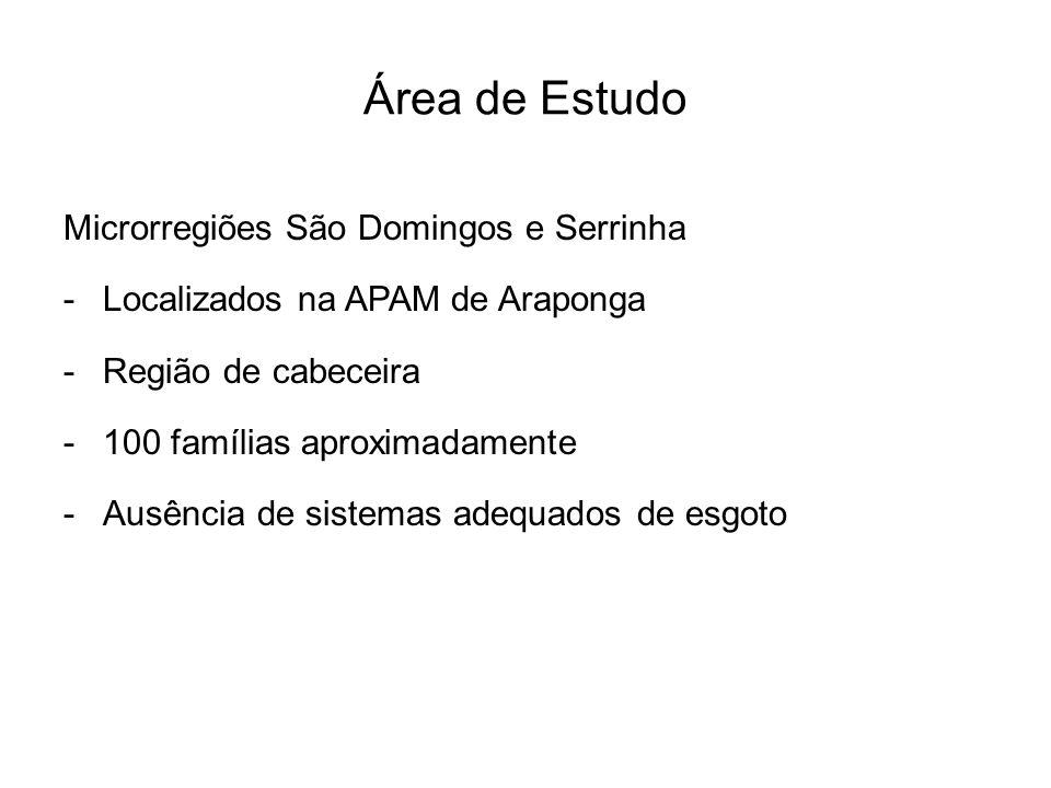 Área de Estudo Microrregiões São Domingos e Serrinha