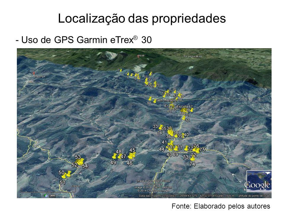 Localização das propriedades