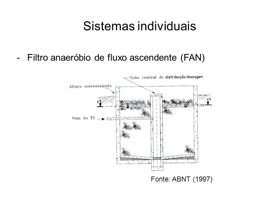 Sistemas individuais Filtro anaeróbio de fluxo ascendente (FAN)