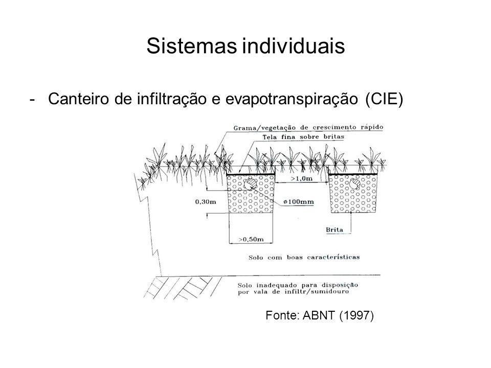 Sistemas individuais Canteiro de infiltração e evapotranspiração (CIE)