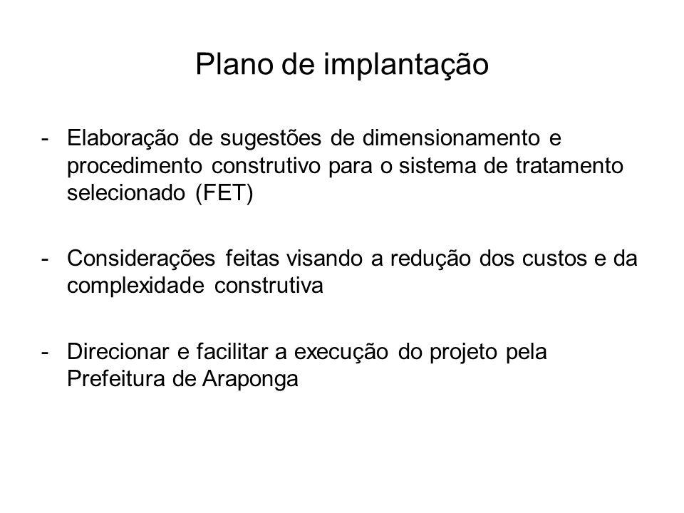 Plano de implantação Elaboração de sugestões de dimensionamento e procedimento construtivo para o sistema de tratamento selecionado (FET)