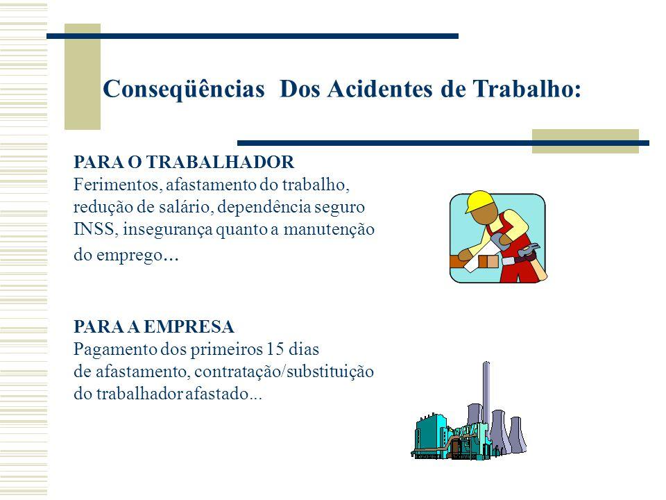 Conseqüências Dos Acidentes de Trabalho: