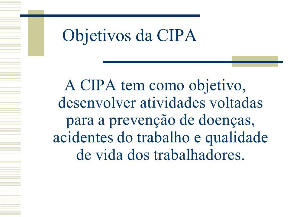 Objetivos da CIPA