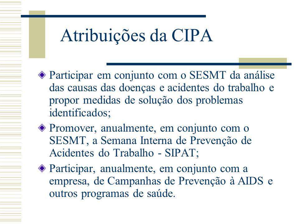 Atribuições da CIPA