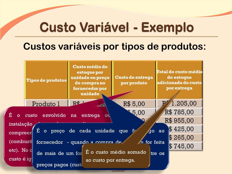 Custo Variável - Exemplo