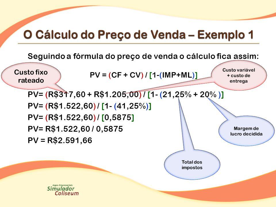O Cálculo do Preço de Venda – Exemplo 1