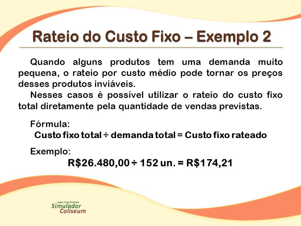 Rateio do Custo Fixo – Exemplo 2