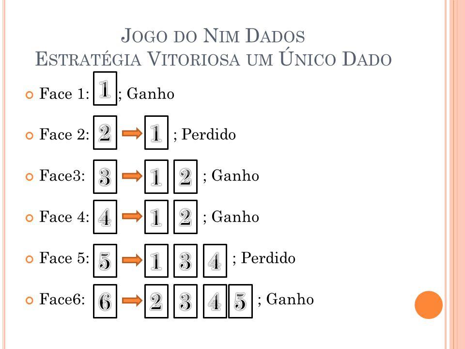 Jogo do Nim Dados Estratégia Vitoriosa um Único Dado
