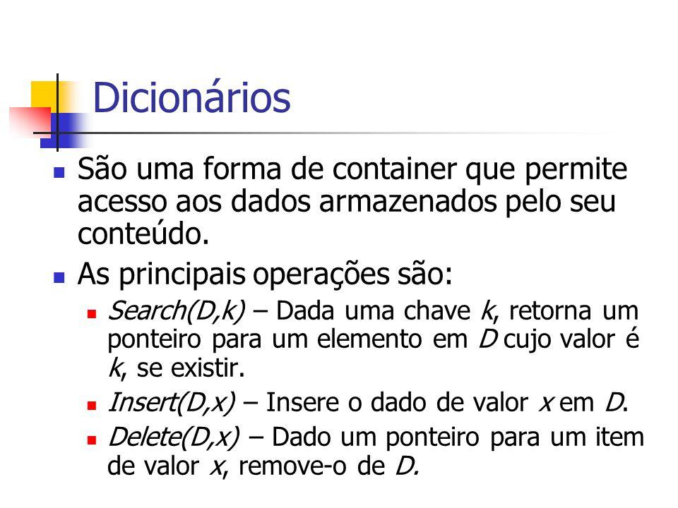 Dicionários São uma forma de container que permite acesso aos dados armazenados pelo seu conteúdo. As principais operações são: