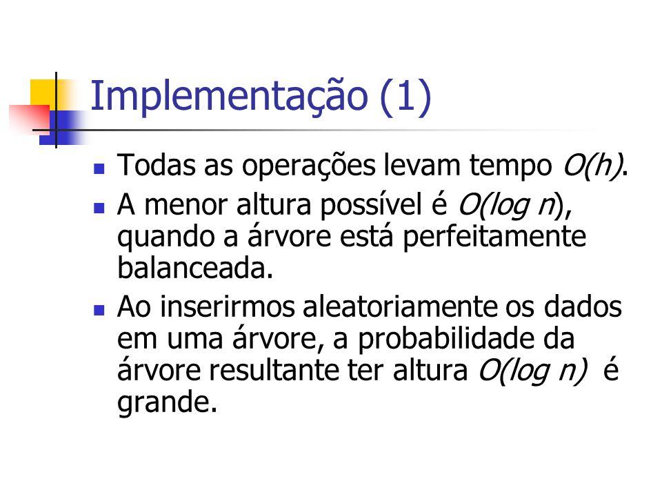 Implementação (1) Todas as operações levam tempo O(h).