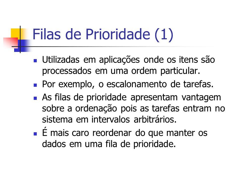 Filas de Prioridade (1) Utilizadas em aplicações onde os itens são processados em uma ordem particular.