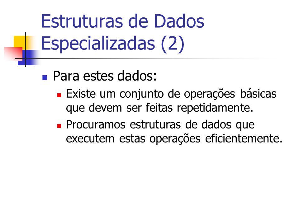Estruturas de Dados Especializadas (2)