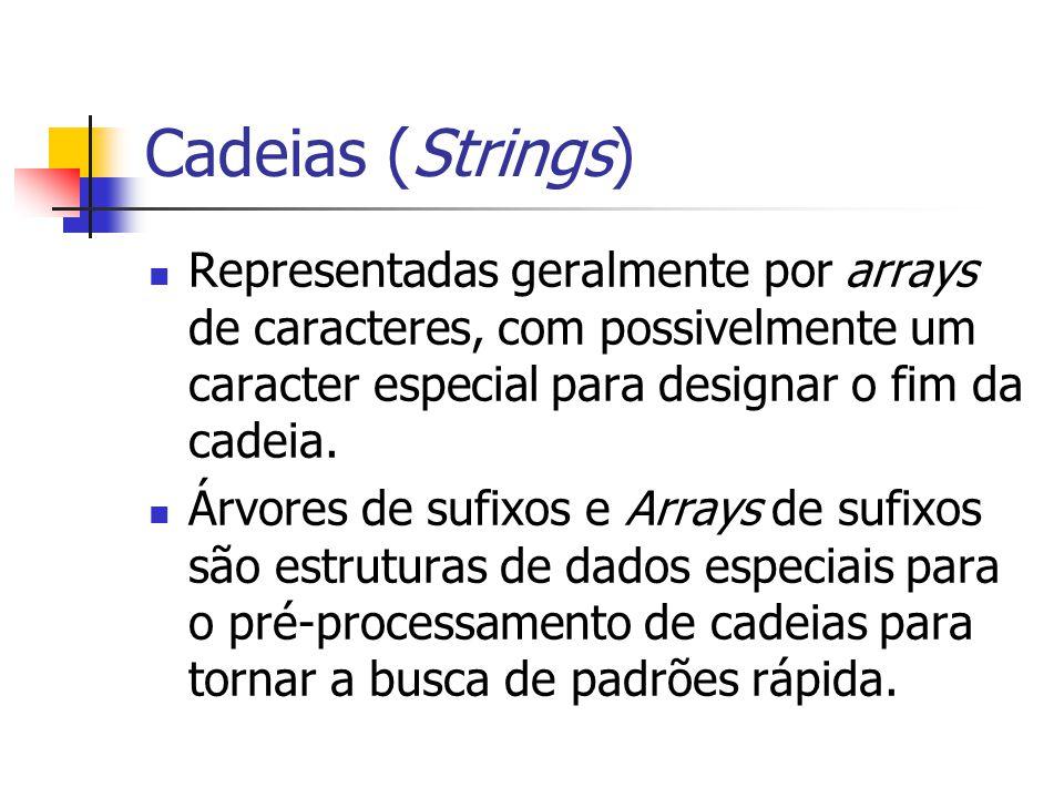 Cadeias (Strings) Representadas geralmente por arrays de caracteres, com possivelmente um caracter especial para designar o fim da cadeia.