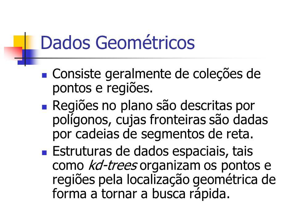 Dados Geométricos Consiste geralmente de coleções de pontos e regiões.