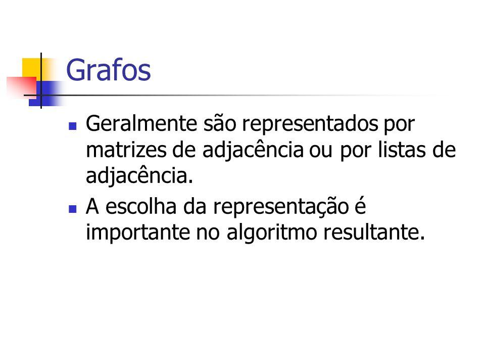 Grafos Geralmente são representados por matrizes de adjacência ou por listas de adjacência.