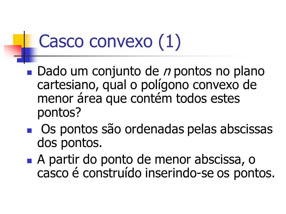 Casco convexo (1) Dado um conjunto de n pontos no plano cartesiano, qual o polígono convexo de menor área que contém todos estes pontos