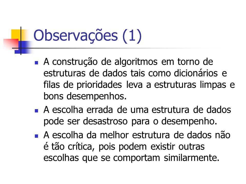 Observações (1)