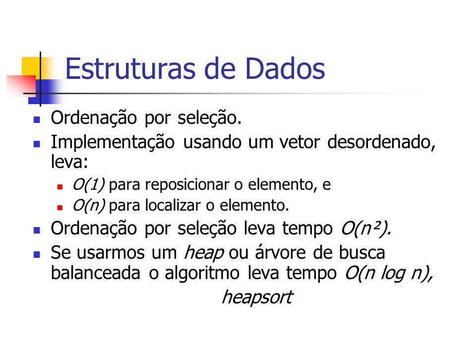Estruturas de Dados Ordenação por seleção.
