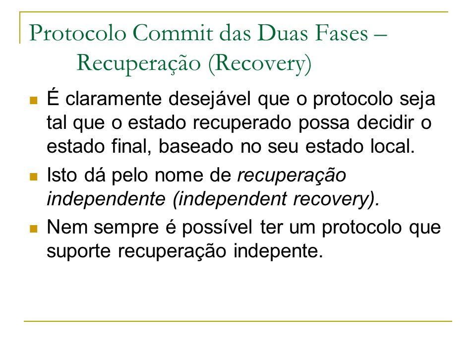 Protocolo Commit das Duas Fases – Recuperação (Recovery)