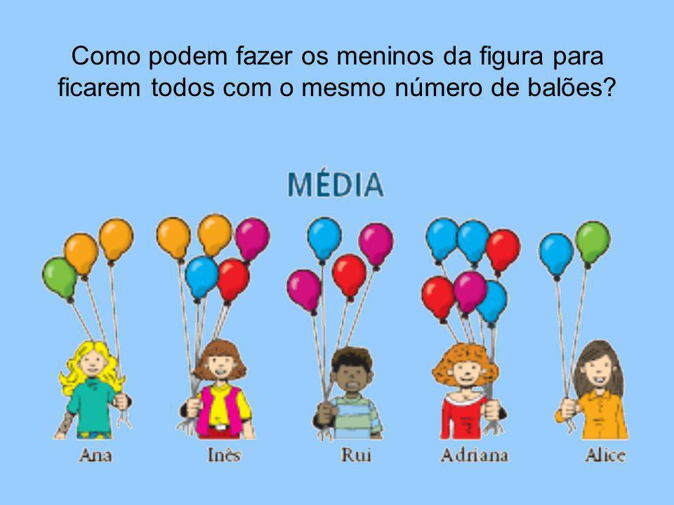 Como podem fazer os meninos da figura para ficarem todos com o mesmo número de balões