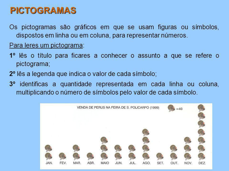 PICTOGRAMAS Os pictogramas são gráficos em que se usam figuras ou símbolos, dispostos em linha ou em coluna, para representar números.