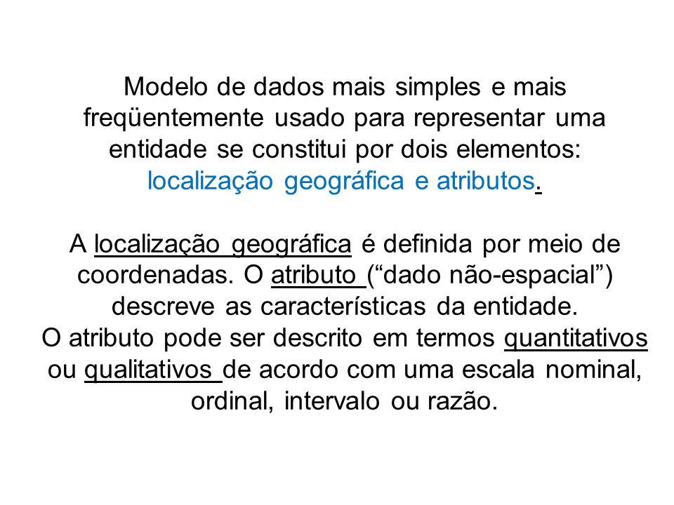 Modelo de dados mais simples e mais freqüentemente usado para representar uma entidade se constitui por dois elementos: localização geográfica e atributos.