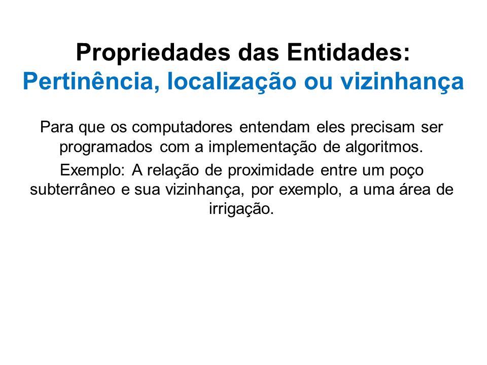 Propriedades das Entidades: Pertinência, localização ou vizinhança
