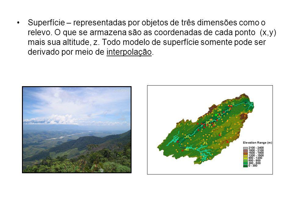 Superfície – representadas por objetos de três dimensões como o relevo