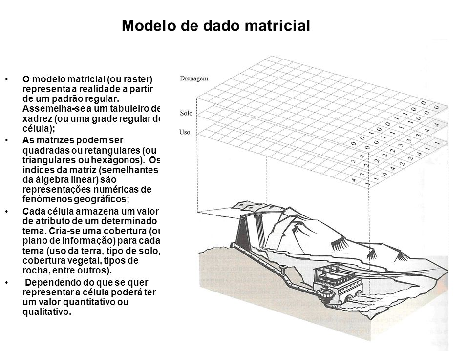 Modelo de dado matricial