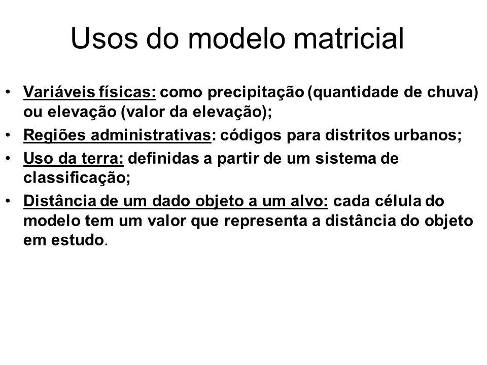 Usos do modelo matricial