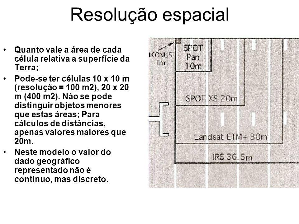 Resolução espacial Quanto vale a área de cada célula relativa a superfície da Terra;