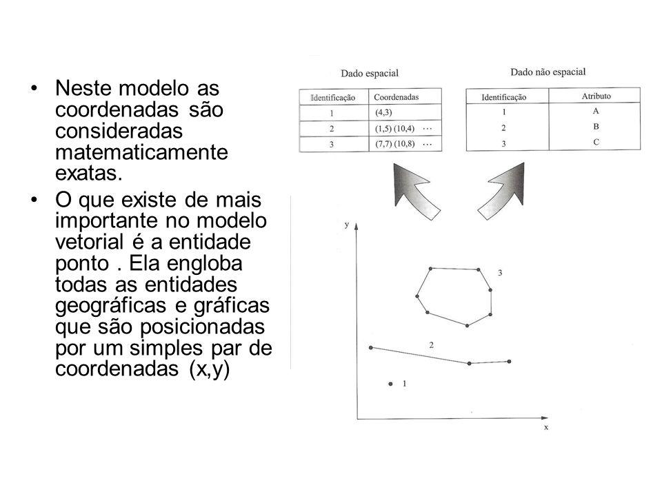 Neste modelo as coordenadas são consideradas matematicamente exatas.