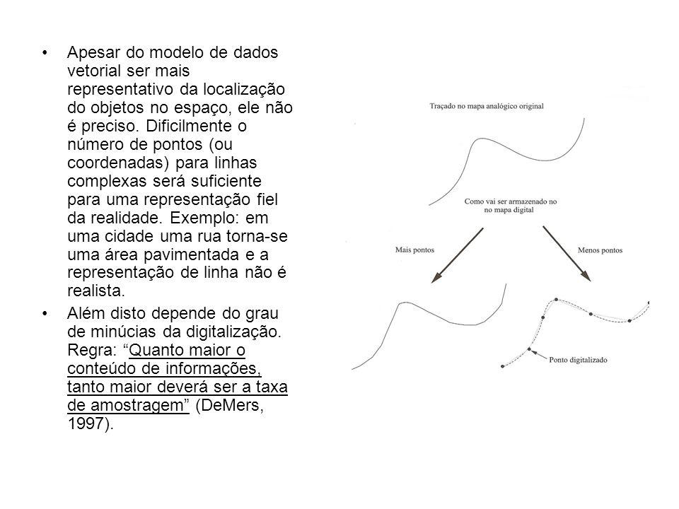 Apesar do modelo de dados vetorial ser mais representativo da localização do objetos no espaço, ele não é preciso. Dificilmente o número de pontos (ou coordenadas) para linhas complexas será suficiente para uma representação fiel da realidade. Exemplo: em uma cidade uma rua torna-se uma área pavimentada e a representação de linha não é realista.