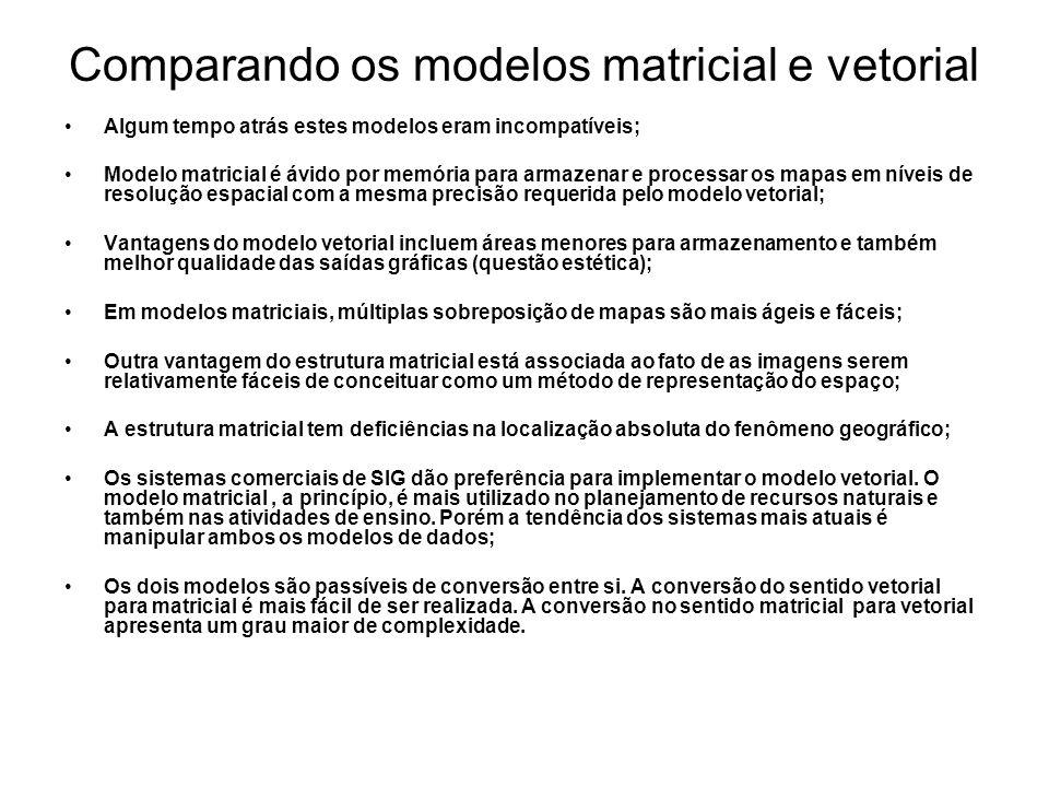 Comparando os modelos matricial e vetorial