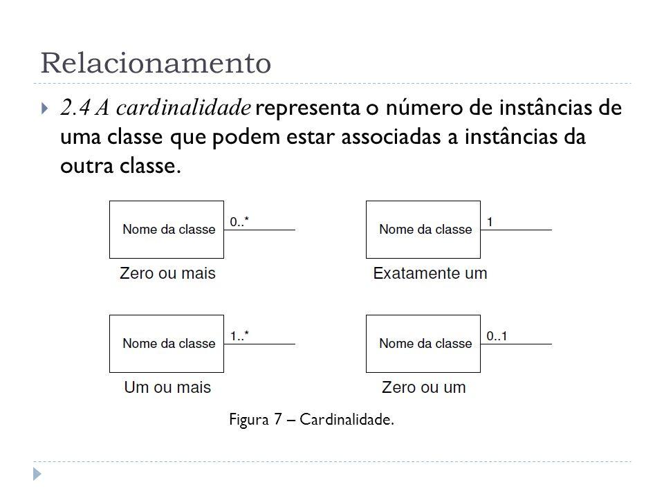 Relacionamento 2.4 A cardinalidade representa o número de instâncias de uma classe que podem estar associadas a instâncias da outra classe.